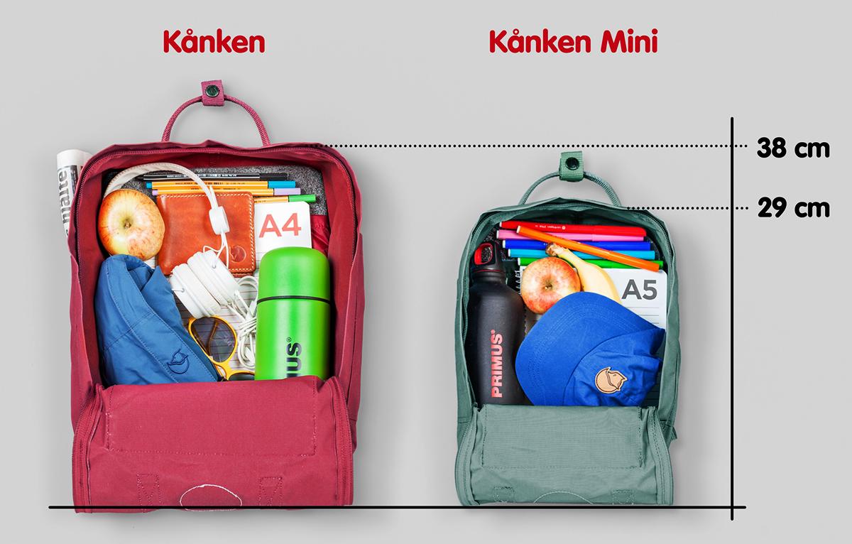 3f60b4f470eea Kanken - 23510- Fjallraven-shop.pl